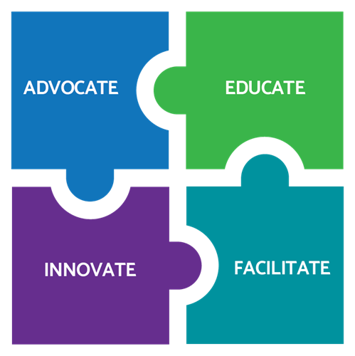 Advocate, Educate, Innovate, Facilitate